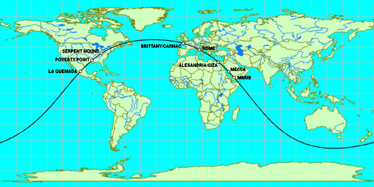 JIM ALISON   OTHER GREAT CIRCLE ALIGNMENTS OF ANCIENT SITES